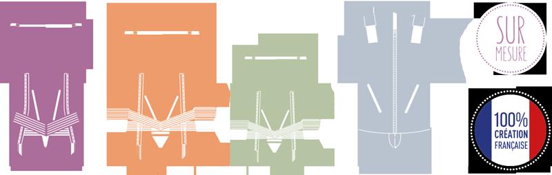 Ceinture maintien abdominal