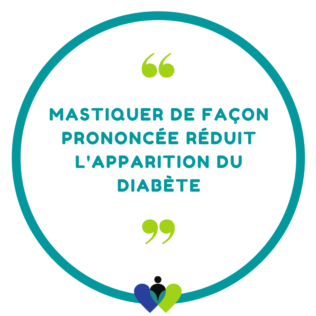 Mastiquer de façon prononcée réduit l'apparition du diabète